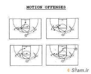 کتاب بسکتبال حرکات حمله بسکتبال Motion Offfense